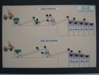 ibehi-cuadroelectrico-05